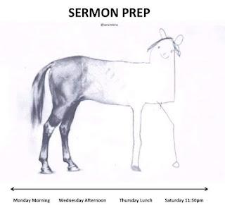 predicación, juan carlos parra, sermón, cristiano,
