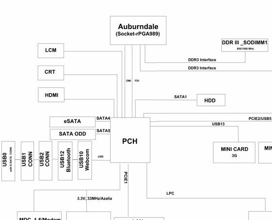 Toshiba Satellite L300 (6050A2264901-MB-A02) Inventec PS10 Laptop ... INVENTEC Sacramento 10, Phoenix 10 (Build ES, REV X01,