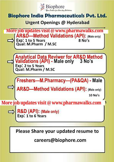 Urgent Job openings for freshers and experienced in AR&D / R&D @ Biophore India Pharmaceuticals