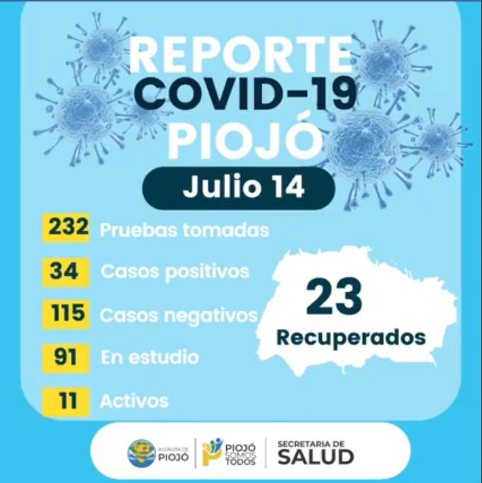 PIOJÓ - Reporte COVID-19 día martes 14 de Julio