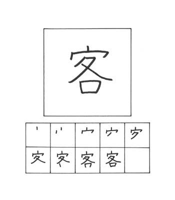 kanji tamu/pelanggan