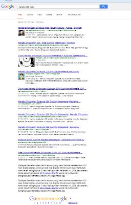 keyword google dan serp
