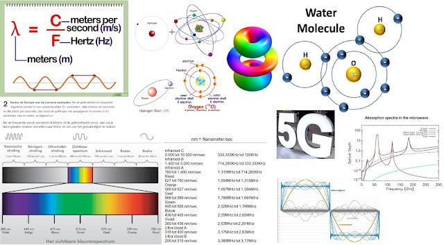 5G, 60 GHz, absorption d'oxygène, vous et coronavirus