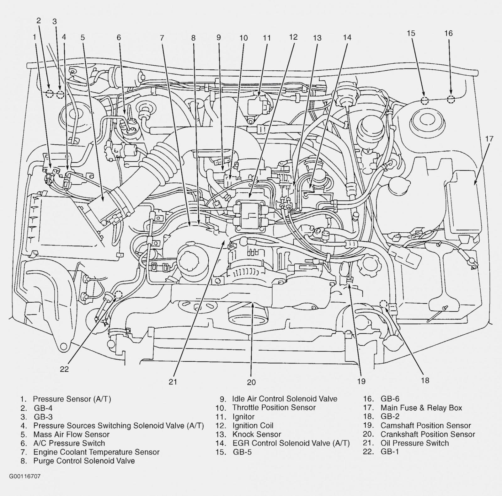 7 Subaru Outback Engine Diagram