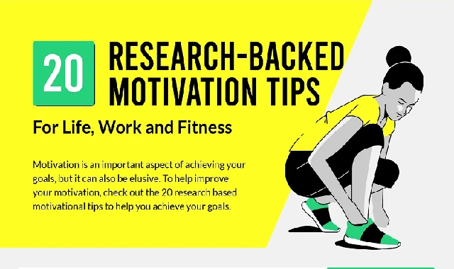 20 Research-Backed Motivation Tips for Life, Work and Fitness #infographic