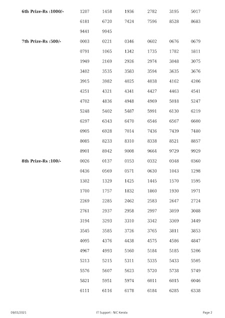 kerala lottery result dated on 09.01.2021 karunya kr-481