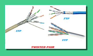 Pengertian Kabel Twisted Pair