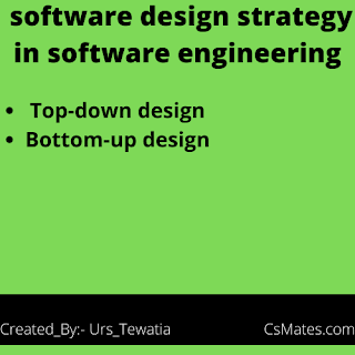 software design strategy