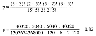 Fisher Exact Probability Test