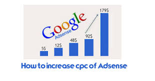Here are the top 10 highest paid Adsense keywords for 2018 (by industry)