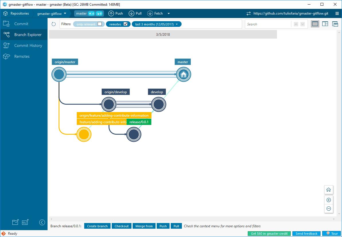 Final Branch Explorer