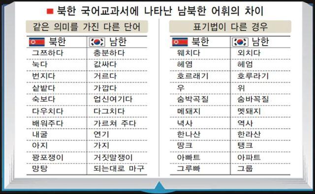 남한과 북한의 글이 통하는 이유 - 꾸르
