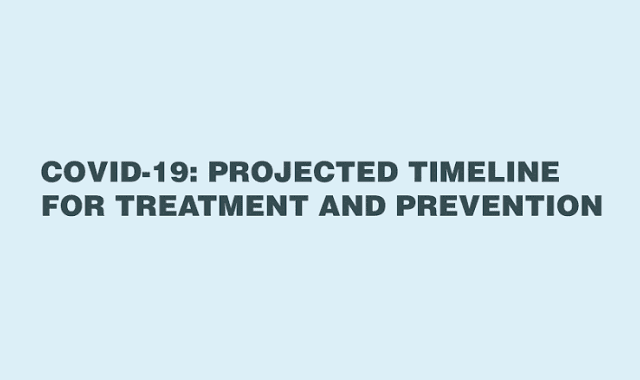 Covid-19: Projected Timeline for Treatment and Prevention #infographic