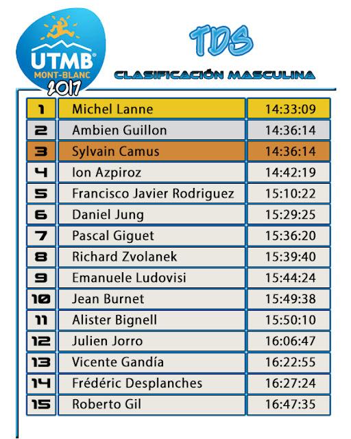 UTMB 2017 - TDS -Clasificación Masculina