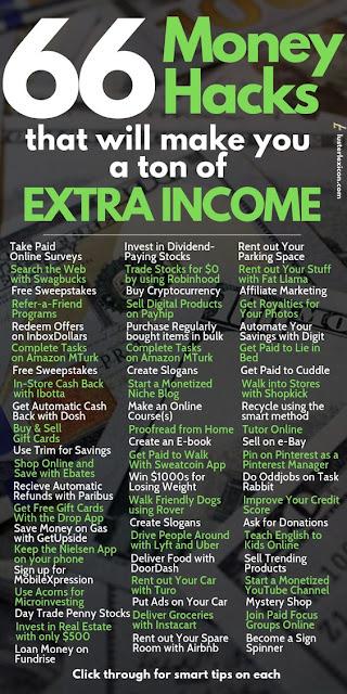 60 cách để kiếm thêm tiền từ internet
