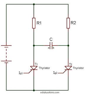 Teknik Menghidupkan dan Teknik Pergantian Thyristor