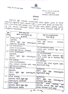 Promotion and posting of senior grade officers of DDPI to JDPI in education department