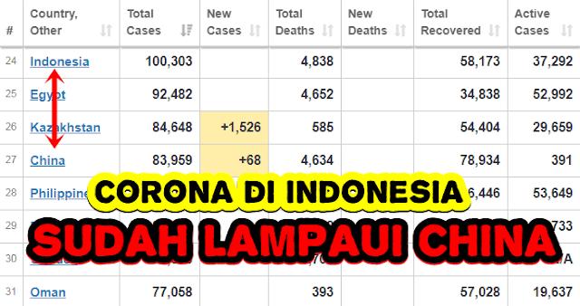 Jumlah Kasus dan Kematian Covid-19 di Indonesia Lampaui China, Jokowi: Kita Siap Produksi 100 Juta Dosis Vaksin Corona per Tahun