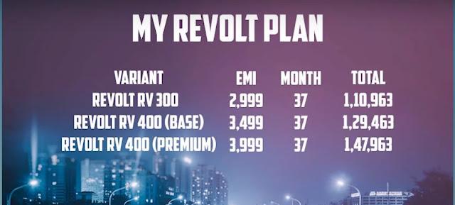 revolt rv400 price MRP details