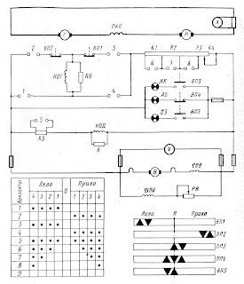 Схема рулевого электропривода по системе Г-Д