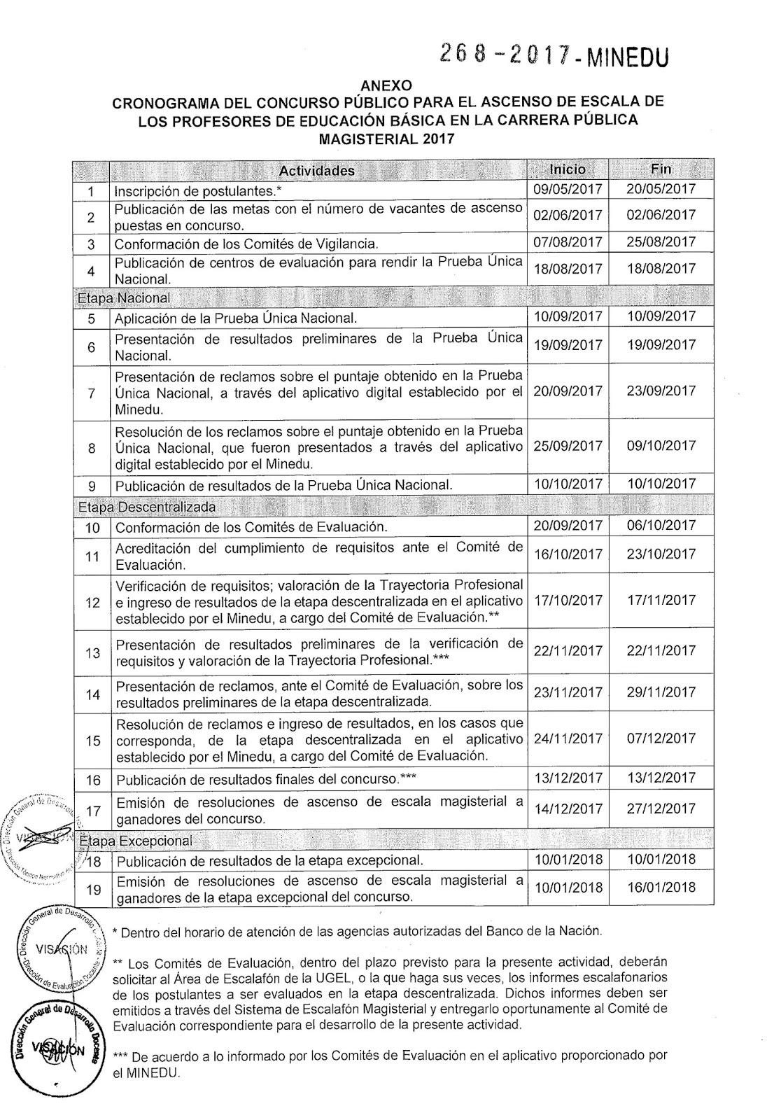 Actualidad educativa aprueban norma que regula el for Concurso docentes 2017