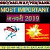 CURRENT AFFAIRS 2019 - JANUARY TOP 50 IMP MCQ