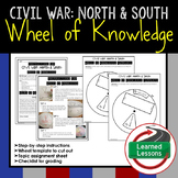 Civil War North and South Wheel of Knowledge Interactive Notebooking