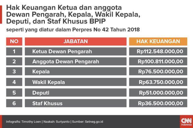 Adakan Lomba Tak Kontekstual Saat Covid, Anwar Abbas: Bubarkan Saja Itu BPIP!