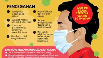 Pencegahan virus Corona (Kemenkes.go.id)