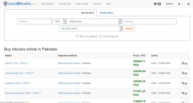 buy bitcoins in pakistan