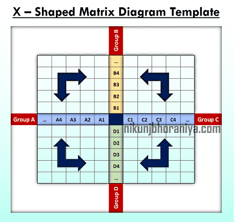 Example of X shaped Matrix Diagram