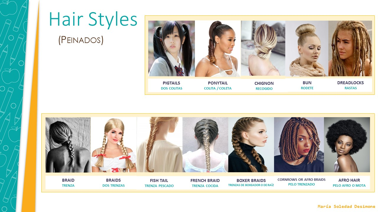 Fascinante peinados en ingles Fotos de cortes de pelo tendencias - INGLÉS. VOCABULARY. HAIR COLOR - TYPE - LENGHT - STYLES ...