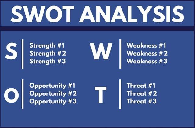 Contoh gambar analisis swot