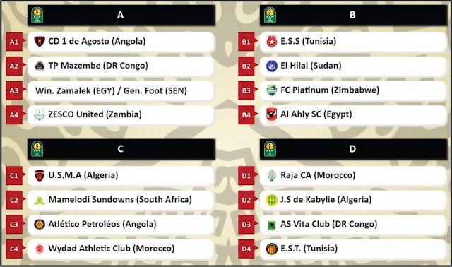 قرعة بطولة رابطة الأبطال الإفريقية 2019-2020