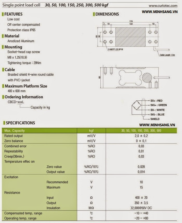 Loadcell Curiotec CBCD