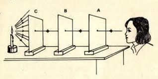 Percobaan sederhana cahaya merambat lurus