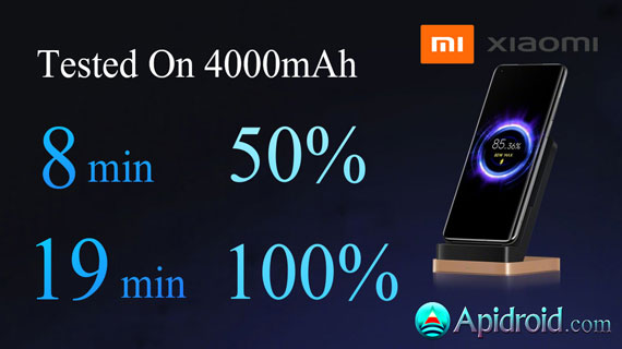 Xiaomi introduced Mi 80w fast wireless charging technology, the fastest charger of the year.