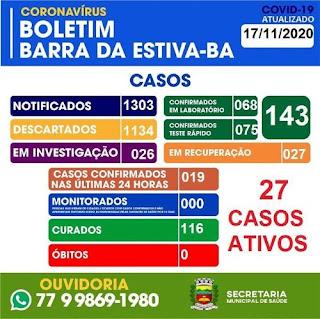 Barra da Estiva registra mais 19 casos de Covid-19