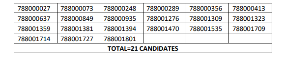 HPSSC Hamirpur Junior Officer (Supervisory Trainee- F&A) AT S-O Level  Post Code: 788 Result 2021