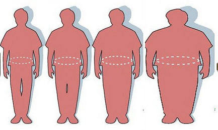जल्दी पेट कम करने के घरेलू उपाय हिंदी में