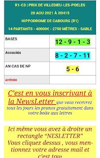 Pronostics quinté pmu Vendredi Paris-Turf-100 % 20/08/2021