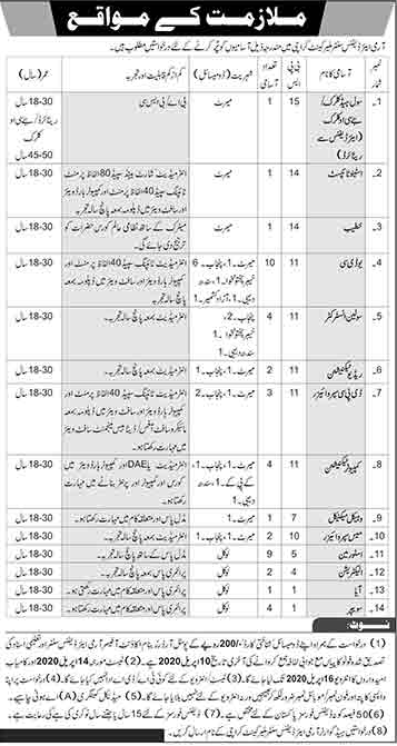 Pak Army Air Defence Jobs 2020 Apply Now