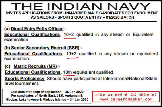 Indian Navy Recruitment 2020 (Eligibility 10th & 10+2 )