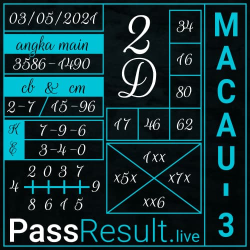 PassResult - Rumus Togel Toto Macau P3