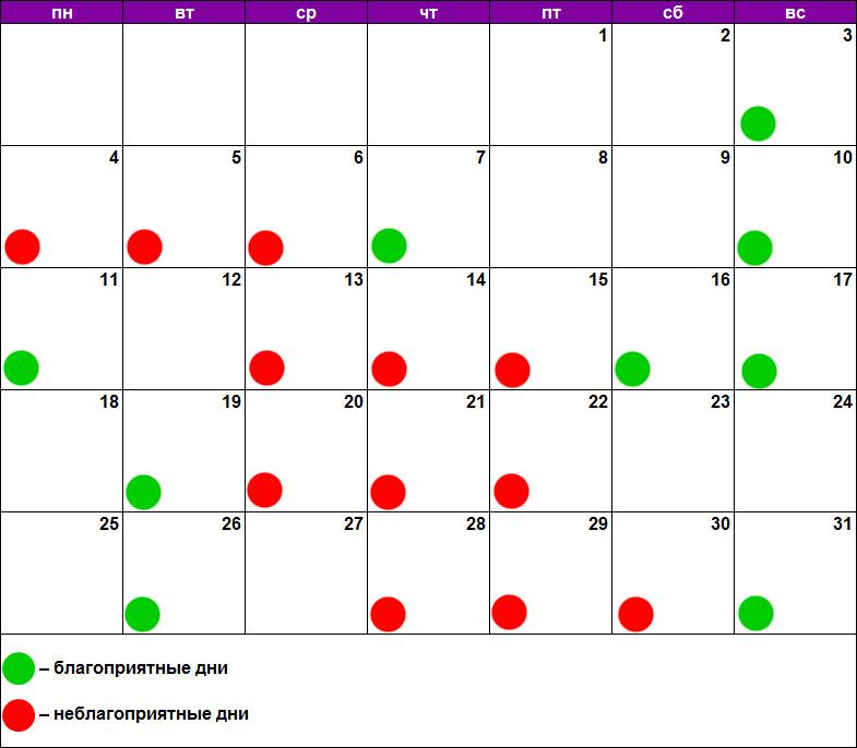 Лунный календарь лечения зубов март 2019