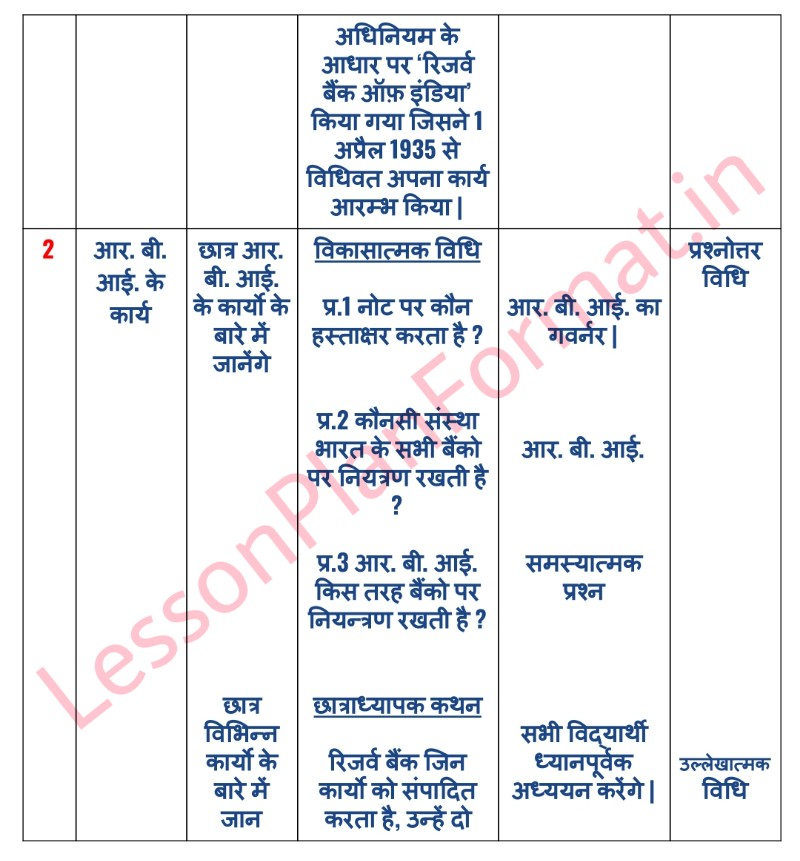 Commerce Lesson Plan In Hindi | RBI