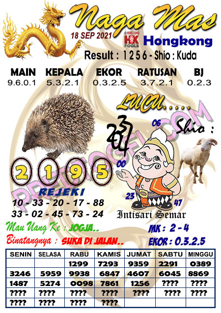 Syair Hk Nagamas Sabtu 18 September 2021