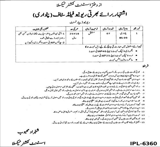 Punjab Revenue Department AC Office Latest Jobs For  Patwari  2021