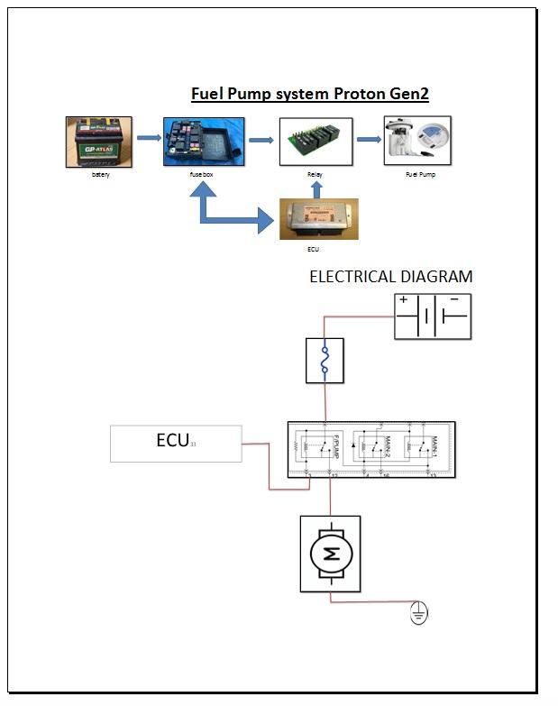 Waja Fuel Pump Wiring Diagram - Somurich.com Fuse Box Waja on