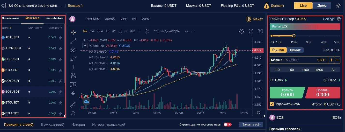 Bityard com торговля на бирже